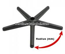 footbase radius